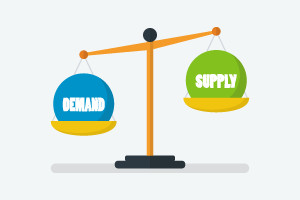 Aggregate Supply and Demand - Revised