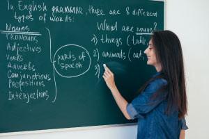 Fundamentos de la Gramática inglesa-Revisado