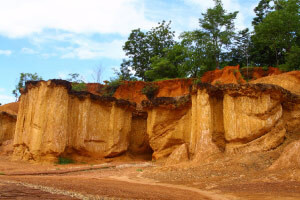 Soil and Water Conservation Engineering - Introduction to Soil Erosion