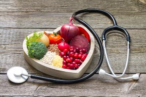 Human Health - Diet and Nutrition