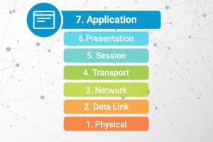 Computer Networking: Application Layer