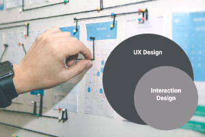 Diploma in Interaction Design