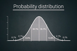 Data Analytics: Probability distribution