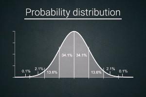 Analyse des données: distribution des probabilités