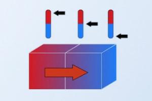 Fundamentos do Agregado Reciclado e Estimização da Condutividade Térmica