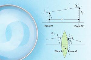 Fondamenti di Ray Tracing Matrix e Principianti principali in Ingegneria Ottica