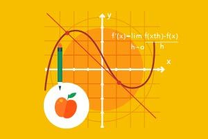 AP Calculus AB: Introdução aos Limites e Derivados
