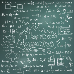 Understanding Thermodynamics for Science and Engineering