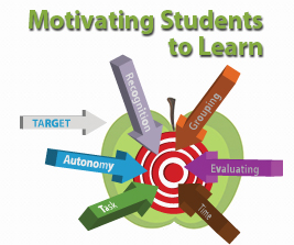 student success linked to motivation While many factors contribute to a student's capacity for accomplishment,  naturally motivated students from higher socioeconomic backgrounds.