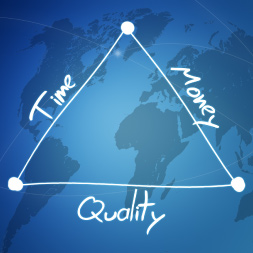 Understanding Cost of Quality and TQM Tools