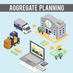 Applied Operations Management - Aggregate Planning