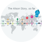 The Alison story